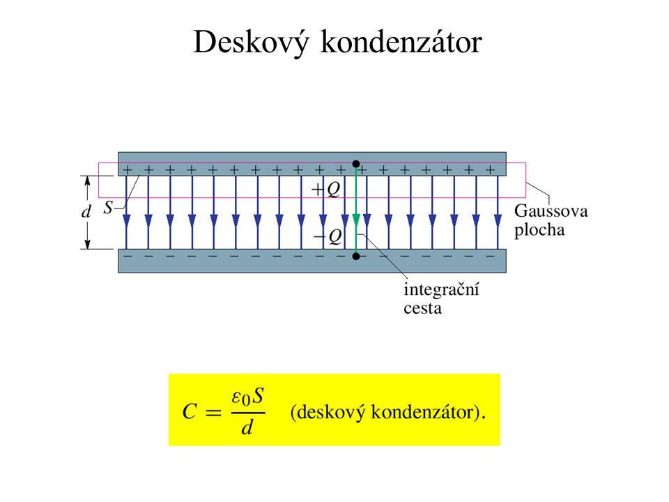 Válcový kondenzátor