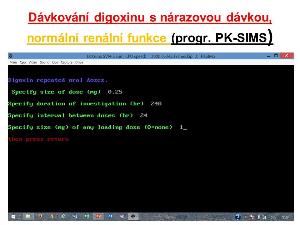 Dávkování digoxinu s nárazovou dávkou, normální renální funkce (progr. PK-SIMS )