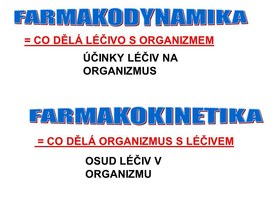 ÚČINKY LÉČIV NA ORGANIZMUS = CO DĚLÁ LÉČIVO S ORGANIZMEM = CO DĚLÁ ORGANIZMUS S LÉČIVEM OSUD LÉČIV V ORGANIZMU