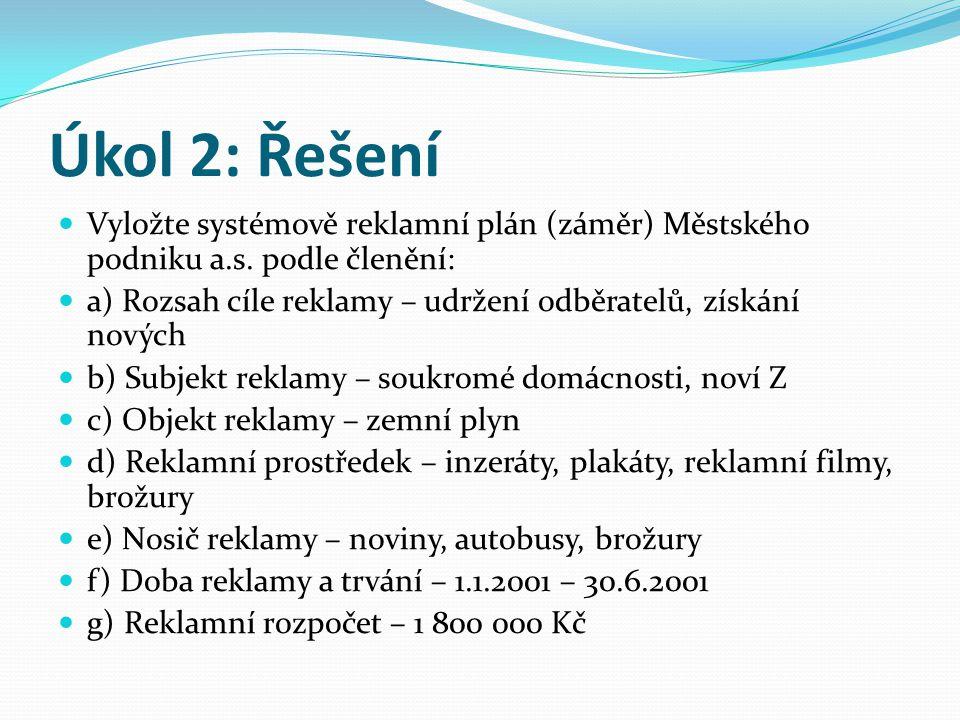 Úkol 2: Řešení Vyložte systémově reklamní plán (záměr) Městského podniku a.s.
