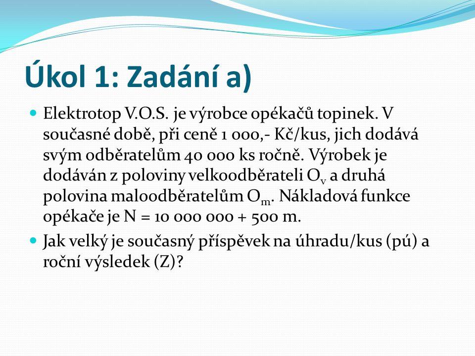 Úkol 1: Zadání a) Elektrotop V.O.S. je výrobce opékačů topinek.