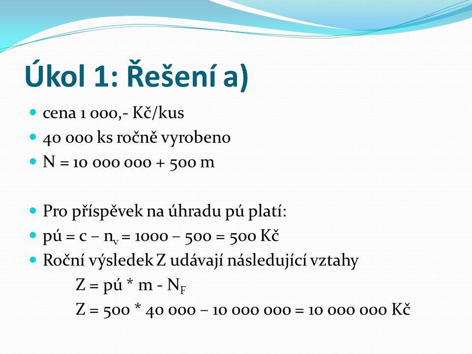 Úkol 1: Řešení a) cena 1 000,- Kč/kus 40 000 ks ročně vyrobeno N = 10 000 000 + 500 m Pro příspěvek na úhradu pú platí: pú = c – n v = 1000 – 500 = 500 Kč Roční výsledek Z udávají následující vztahy Z = pú * m - N F Z = 500 * 40 000 – 10 000 000 = 10 000 000 Kč