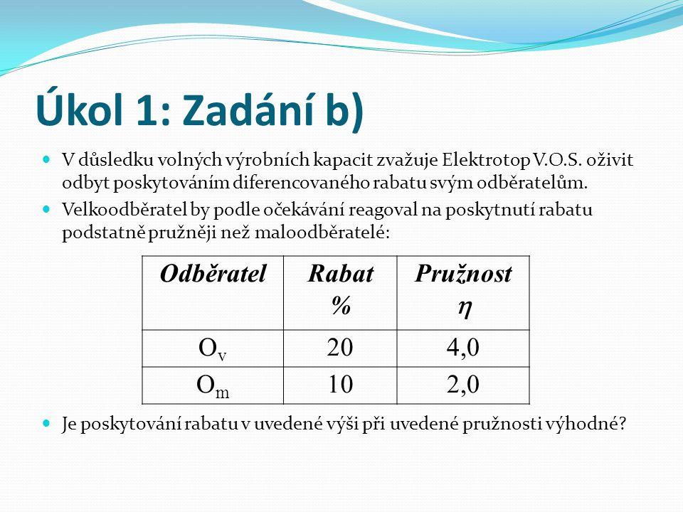 Úkol 1: Zadání b) V důsledku volných výrobních kapacit zvažuje Elektrotop V.O.S.