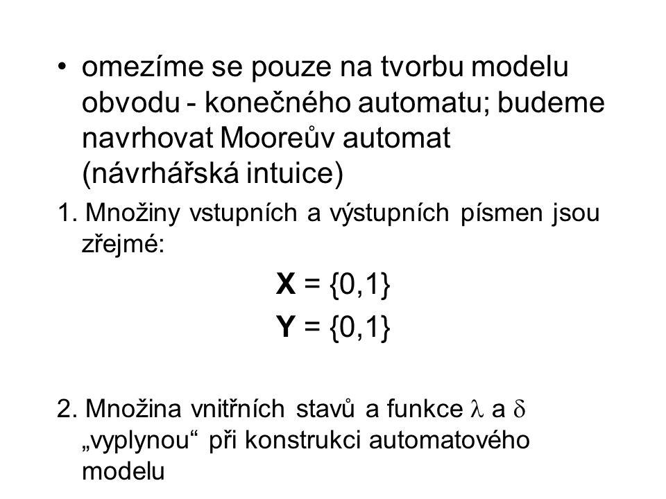 omezíme se pouze na tvorbu modelu obvodu - konečného automatu; budeme navrhovat Mooreův automat (návrhářská intuice) 1. Množiny vstupních a výstupních