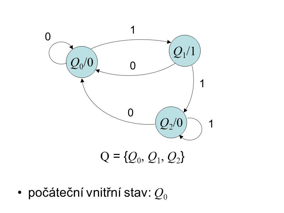 Q 0 /0 Q 1 /1 Q 2 /0 0 1 0 1 0 1 Q = { Q 0, Q 1, Q 2 } počáteční vnitřní stav: Q 0