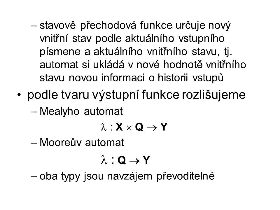 Existují i další varianty automatů Medvěděvův automat –nemá množinu výstupních písmen ani definovánu výstupní funkci.