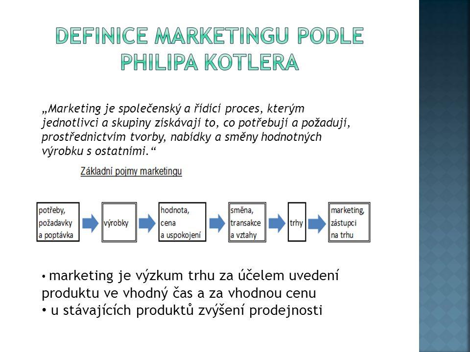 """marketing je výzkum trhu za účelem uvedení produktu ve vhodný čas a za vhodnou cenu u stávajících produktů zvýšení prodejnosti """"Marketing je společenský a řídící proces, kterým jednotlivci a skupiny získávají to, co potřebují a požadují, prostřednictvím tvorby, nabídky a směny hodnotných výrobku s ostatními."""