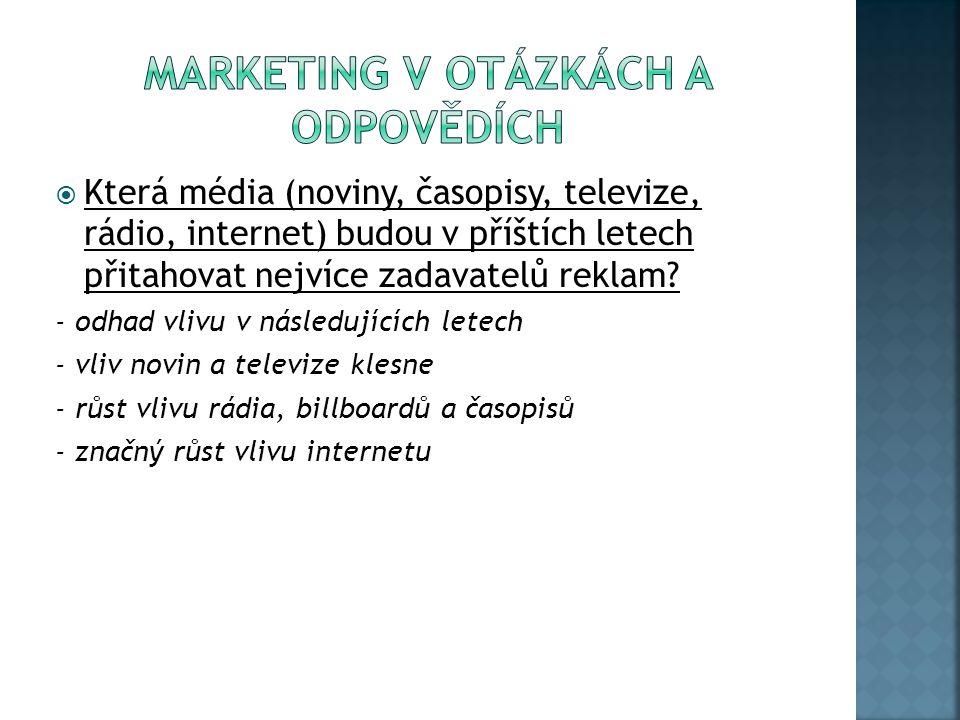  Která média (noviny, časopisy, televize, rádio, internet) budou v příštích letech přitahovat nejvíce zadavatelů reklam.