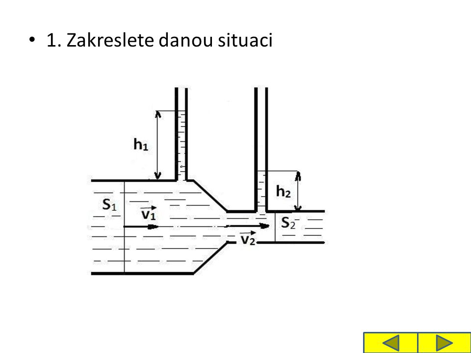 2.Jakého fyzikálního poznatku o proudění kapaliny využijete.