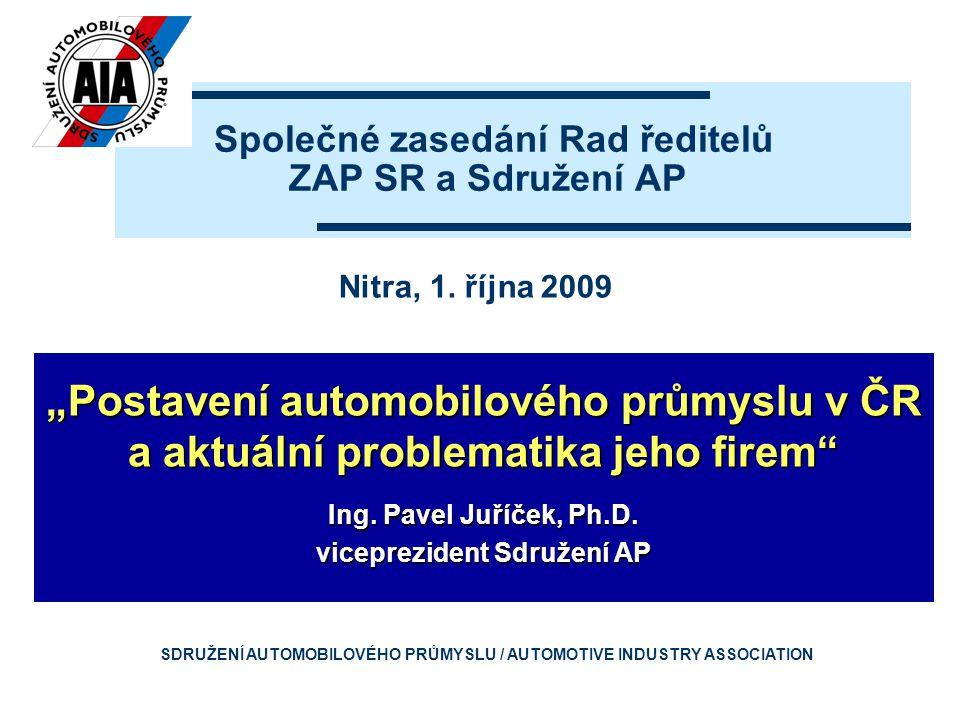 Vývoj mezd ve firmách Sdružení AP Oproti 1.