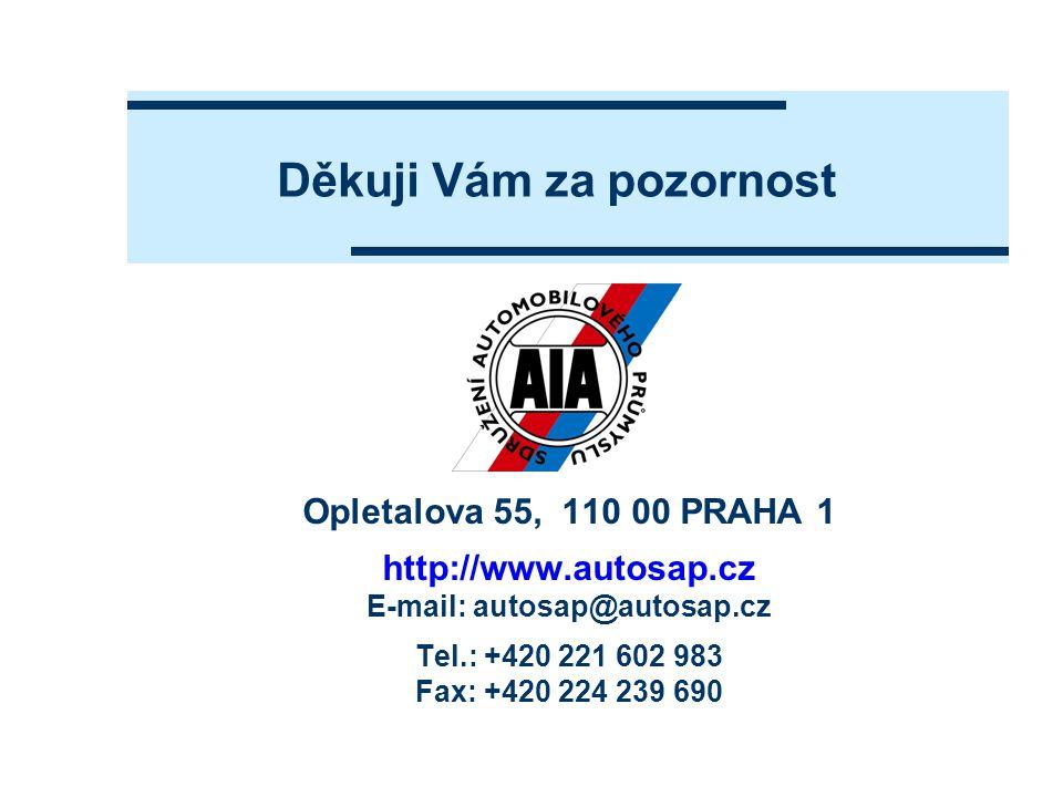 Děkuji Vám za pozornost Opletalova 55, 110 00 PRAHA 1 http://www.autosap.cz E-mail: autosap@autosap.cz Tel.: +420 221 602 983 Fax: +420 224 239 690