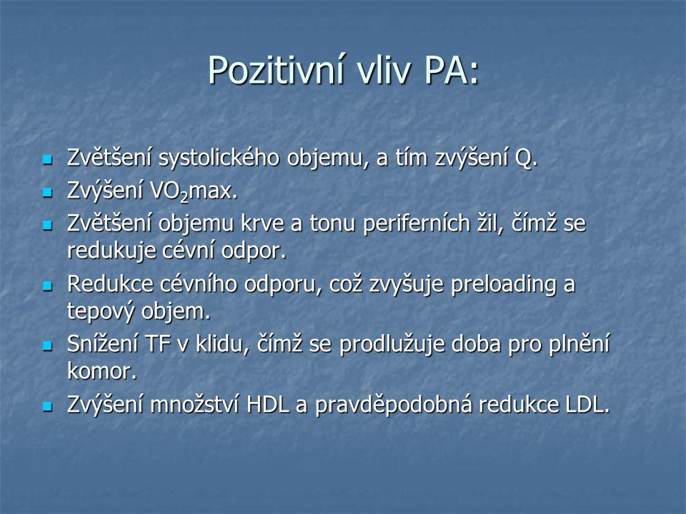 Pozitivní vliv PA: Zvětšení systolického objemu, a tím zvýšení Q.