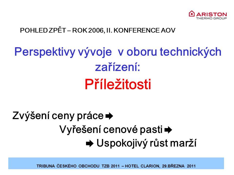 AOV- II.