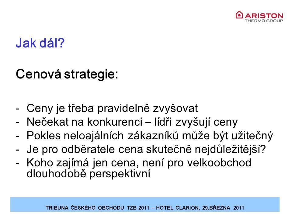 Jak dál.Výrobek: -Systémová a kompletní řešení -Výrobky středního segmentu.