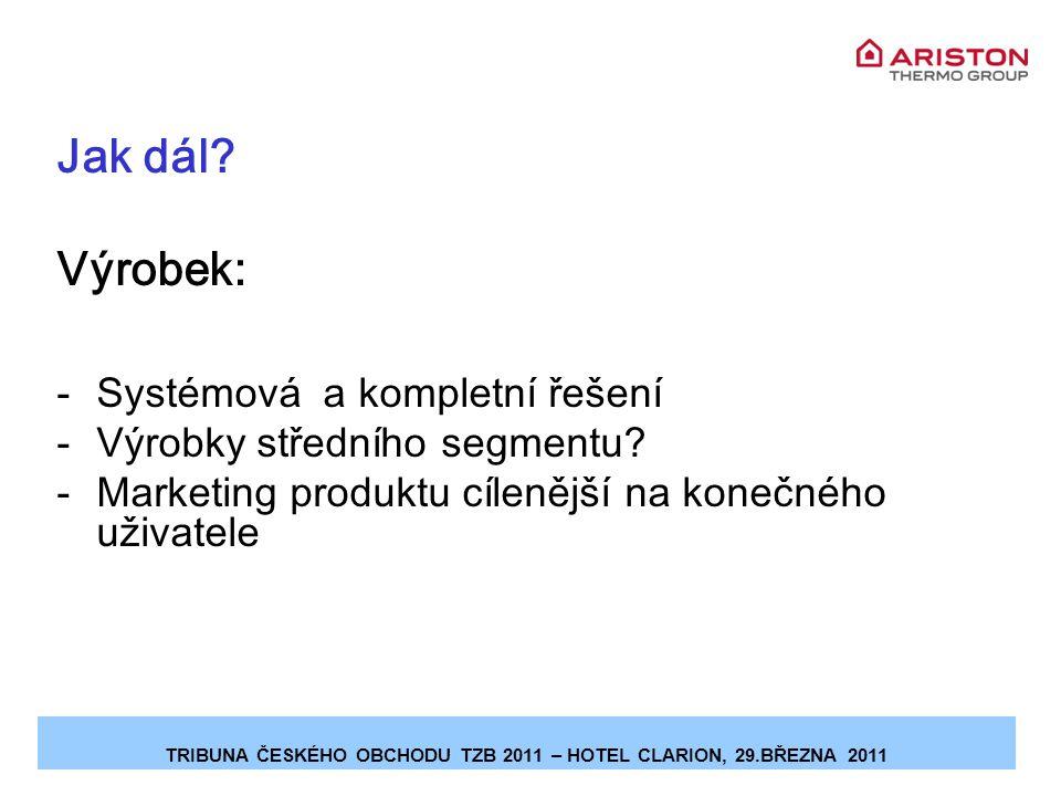 Jak dál. Výrobek: -Systémová a kompletní řešení -Výrobky středního segmentu.