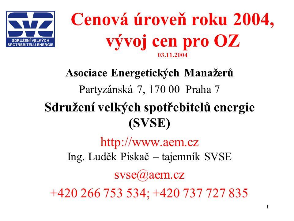1 Cenová úroveň roku 2004, vývoj cen pro OZ 03.11.2004 Asociace Energetických Manažerů Partyzánská 7, 170 00 Praha 7 Sdružení velkých spotřebitelů energie (SVSE) http://www.aem.cz Ing.