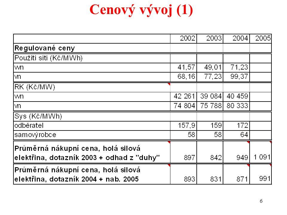 7 dotazník 2003 – šetření 2003, pro 2004 a 2005 dopočet na základě duhy Cenový vývoj (2) Dotazník 2004 Dotazník 2003 Odhad