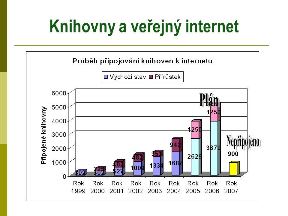 Knihovny a veřejný internet