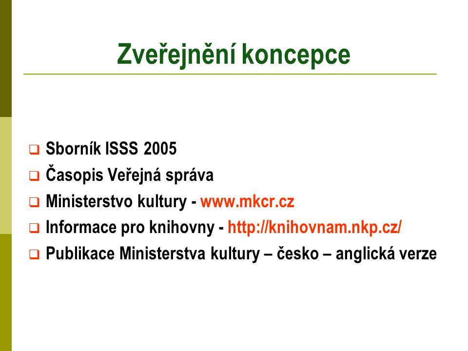 Zveřejnění koncepce  Sborník ISSS 2005  Časopis Veřejná správa  Ministerstvo kultury - www.mkcr.cz  Informace pro knihovny - http://knihovnam.nkp.cz/  Publikace Ministerstva kultury – česko – anglická verze
