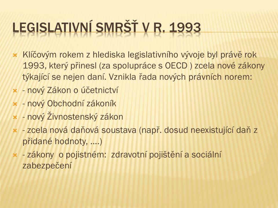  Klíčovým rokem z hlediska legislativního vývoje byl právě rok 1993, který přinesl (za spolupráce s OECD ) zcela nové zákony týkající se nejen daní.