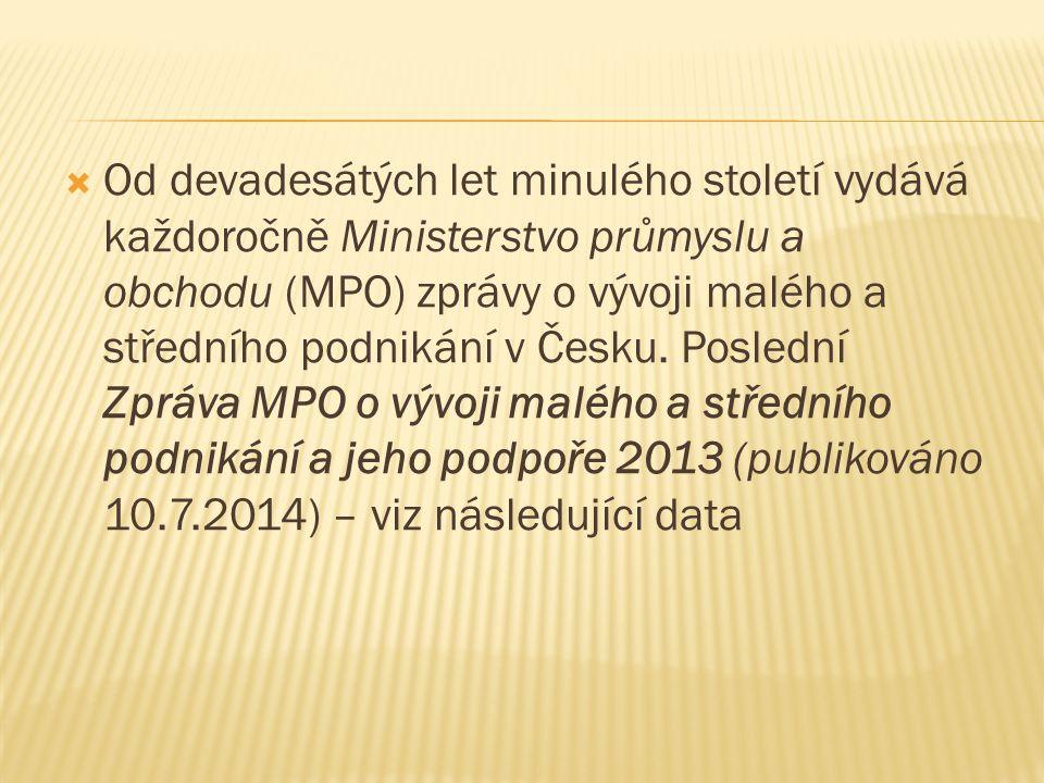  Od devadesátých let minulého století vydává každoročně Ministerstvo průmyslu a obchodu (MPO) zprávy o vývoji malého a středního podnikání v Česku. P