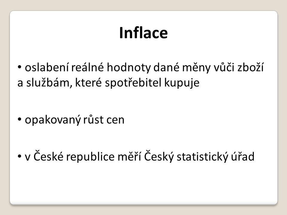 oslabení reálné hodnoty dané měny vůči zboží a službám, které spotřebitel kupuje opakovaný růst cen v České republice měří Český statistický úřad