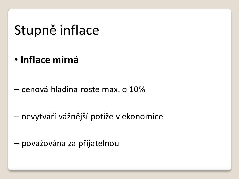 Stupně inflace Inflace mírná – cenová hladina roste max.