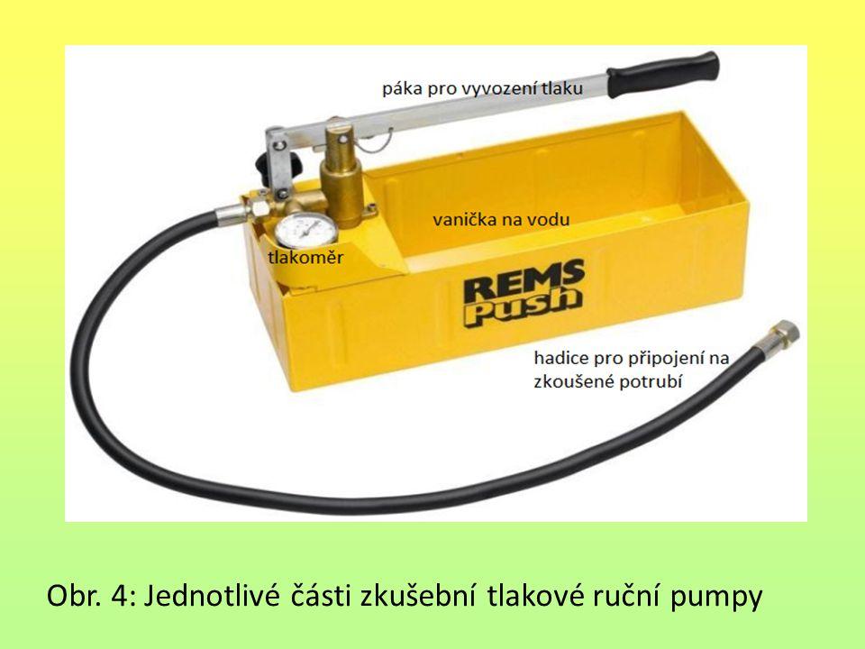 Obr. 4: Jednotlivé části zkušební tlakové ruční pumpy