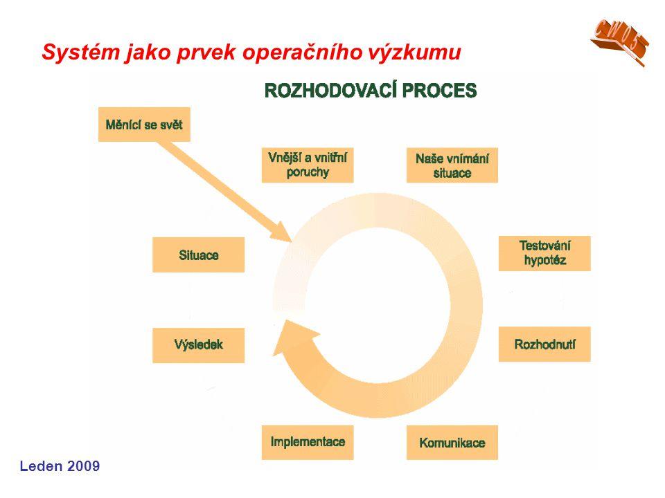 Systém jako prvek operačního výzkumu Leden 2009