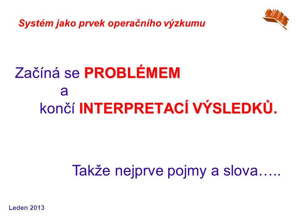 Leden 2013 PROBLÉMEM INTERPRETACÍ VÝSLEDKŮ. Začíná se PROBLÉMEM a končí INTERPRETACÍ VÝSLEDKŮ.