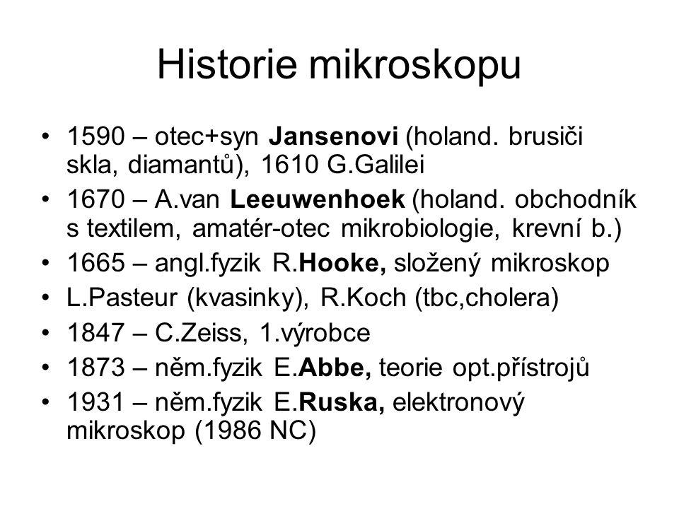Historie mikroskopu 1590 – otec+syn Jansenovi (holand. brusiči skla, diamantů), 1610 G.Galilei 1670 – A.van Leeuwenhoek (holand. obchodník s textilem,