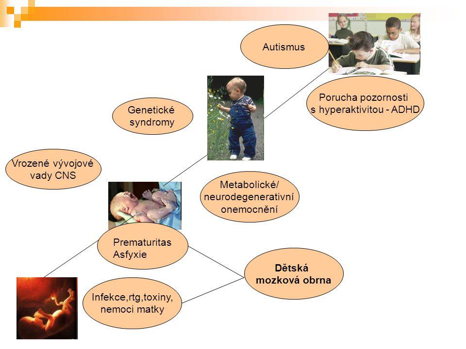 Genetické syndromy Dětská mozková obrna Prematuritas Asfyxie Porucha pozornosti s hyperaktivitou - ADHD Vrozené vývojové vady CNS Autismus Infekce,rtg
