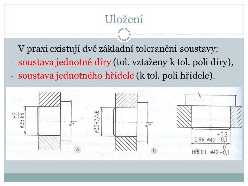 Uložení V praxi existují dvě základní toleranční soustavy: - soustava jednotné díry (tol. vztaženy k tol. poli díry), - soustava jednotného hřídele (k