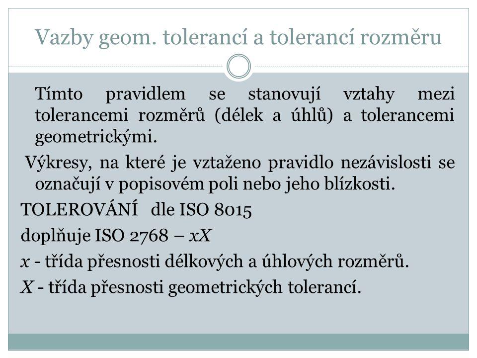Vazby geom. tolerancí a tolerancí rozměru Tímto pravidlem se stanovují vztahy mezi tolerancemi rozměrů (délek a úhlů) a tolerancemi geometrickými. Výk
