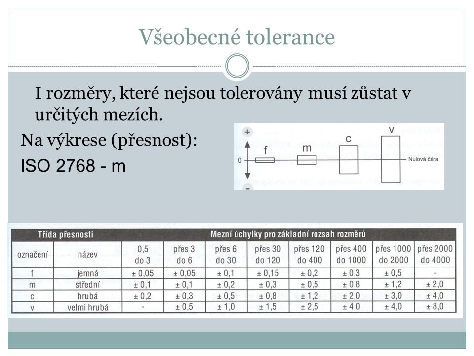 Všeobecné tolerance I rozměry, které nejsou tolerovány musí zůstat v určitých mezích. Na výkrese (přesnost): ISO 2768 - m