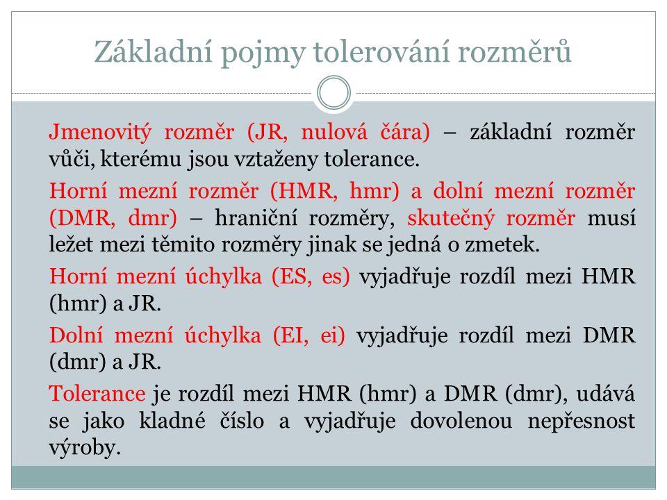 Jmenovitý rozměr (JR, nulová čára) – základní rozměr vůči, kterému jsou vztaženy tolerance. Horní mezní rozměr (HMR, hmr) a dolní mezní rozměr (DMR, d
