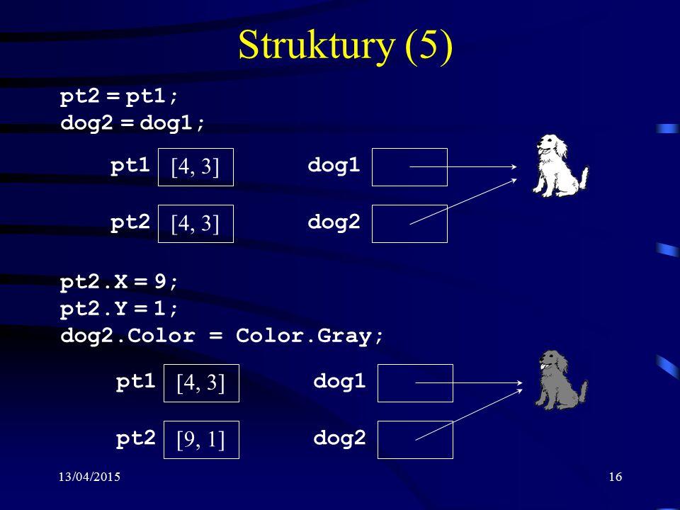13/04/201516 Struktury (5) [4, 3] [9, 1] pt1 pt2 dog1 dog2 pt2.X = 9; pt2.Y = 1; dog2.Color = Color.Gray; [4, 3] pt1 pt2 dog1 dog2 pt2 = pt1; dog2 = d