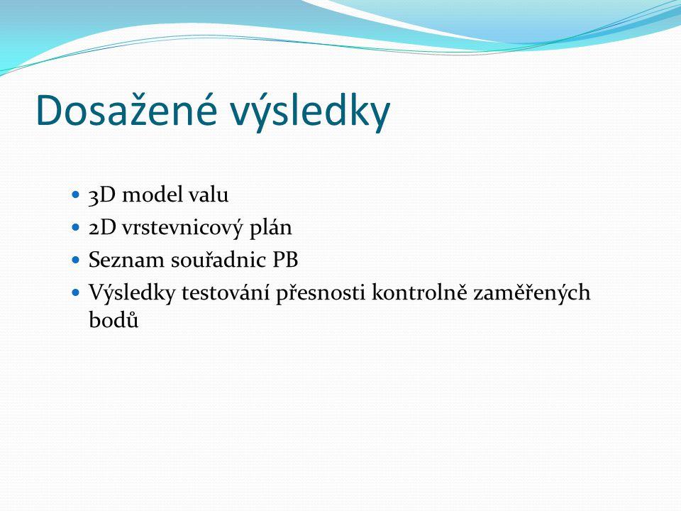 Dosažené výsledky 3D model valu 2D vrstevnicový plán Seznam souřadnic PB Výsledky testování přesnosti kontrolně zaměřených bodů