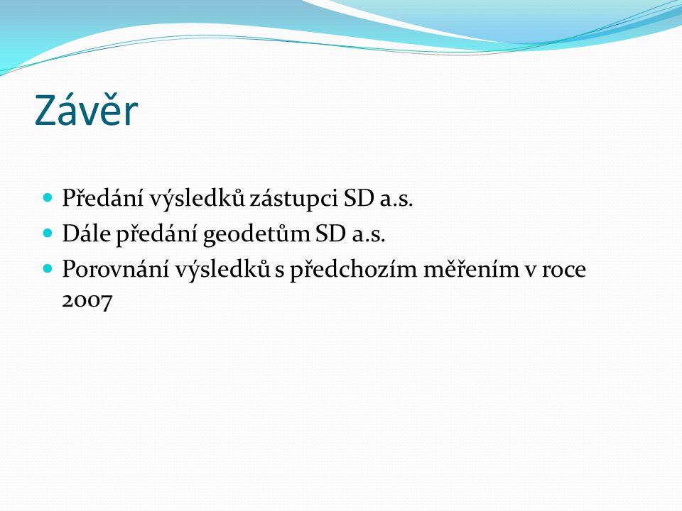 Závěr Předání výsledků zástupci SD a.s. Dále předání geodetům SD a.s.