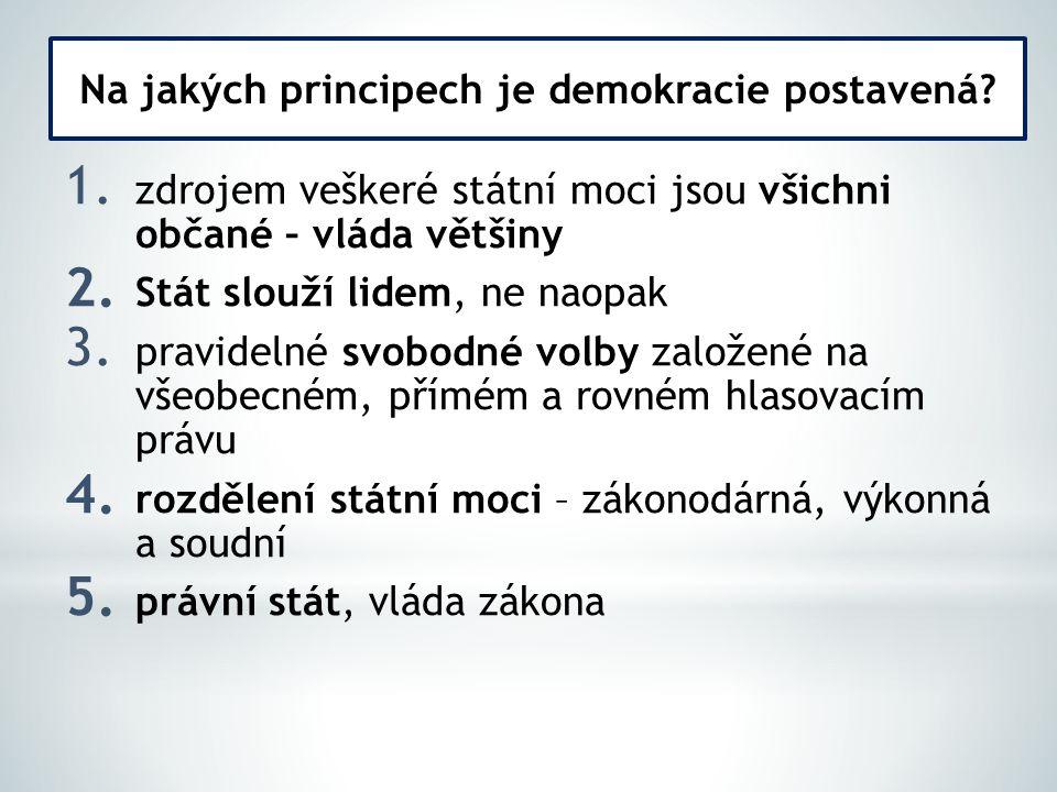 1. zdrojem veškeré státní moci jsou všichni občané – vláda většiny 2. Stát slouží lidem, ne naopak 3. pravidelné svobodné volby založené na všeobecném
