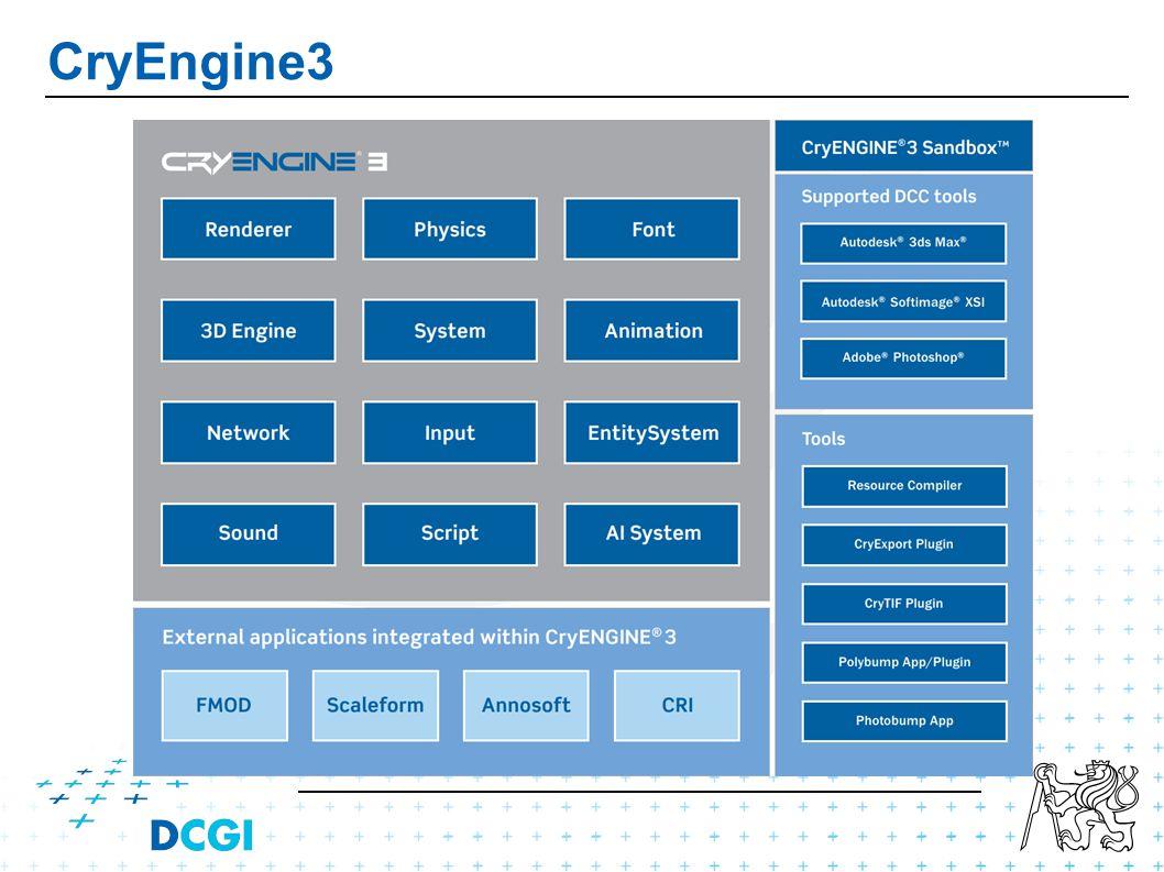 Napojení na C++ Vlastní kód je připojen k engine v Game.dll –Proč psát vlastní Game.dll –Složitější skripty –CryEngine3 obsahuje dostatek funkcionality na napsaní FPS Co ale třeba RTS.