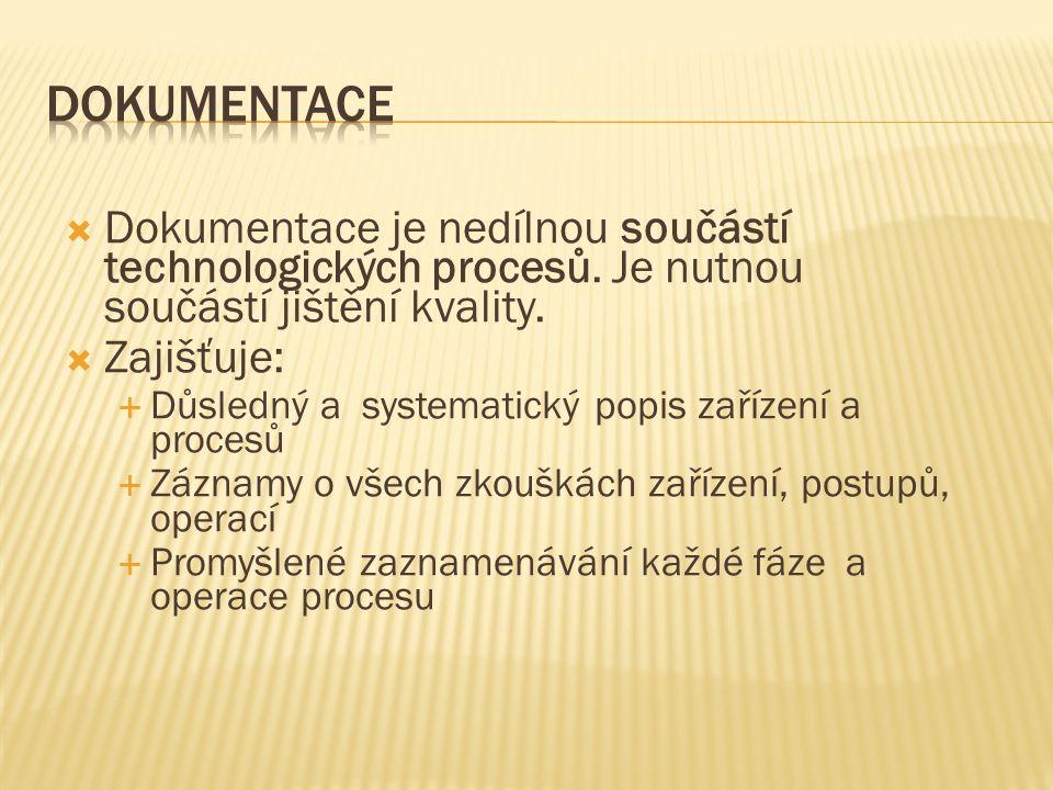  Důvody dokumentování  Transparentnost procesů pro účely obnovy, údržby, výuky, pochopení…..