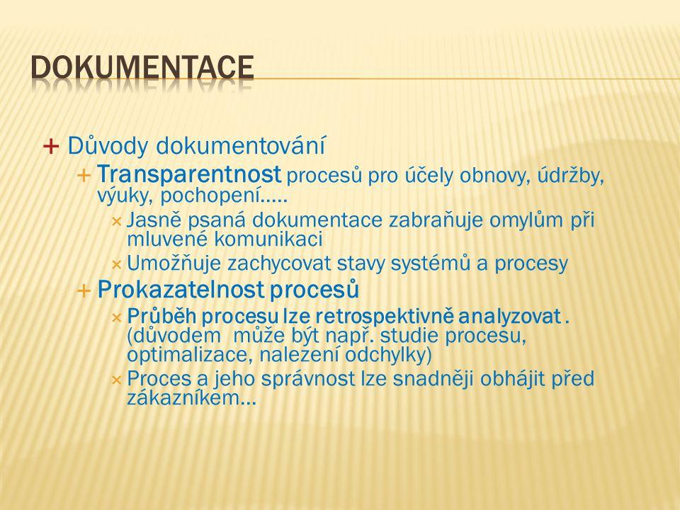  Všechny druhy záznamová dokumentace vč.monitorovací, protokolů a záznamů ke zkouškám atd.