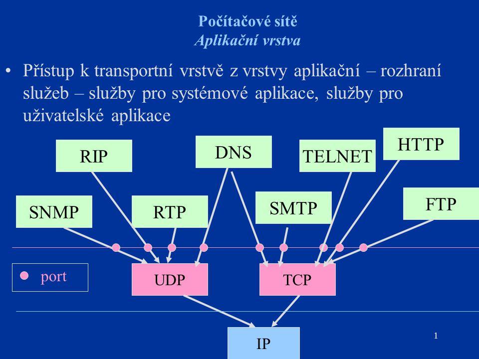 """2 Počítačové sítě Aplikační vrstva Charakteristika aplikační vrstvy – poskytuje aplikacím přístup k síťovým službám Obsahuje protokoly, které implementují síťové aplikace Protokoly jsou specifikovány ve standardech RFC Protokoly základní (musí být implementovány, ale nemusí být administrativně povoleny) – SMTP, FTP, TELNET, DNS Protokoly doporučené – SNMP, HTTP Protokoly volitelné (rozšiřující) – RTP, RSVP Aplikace typu """"klient – spouští uživatel ve své relaci Aplikace typu """"server – programy typu daemon – spouští root nebo jiný systémový uživatel (zpravidla skriptem )"""
