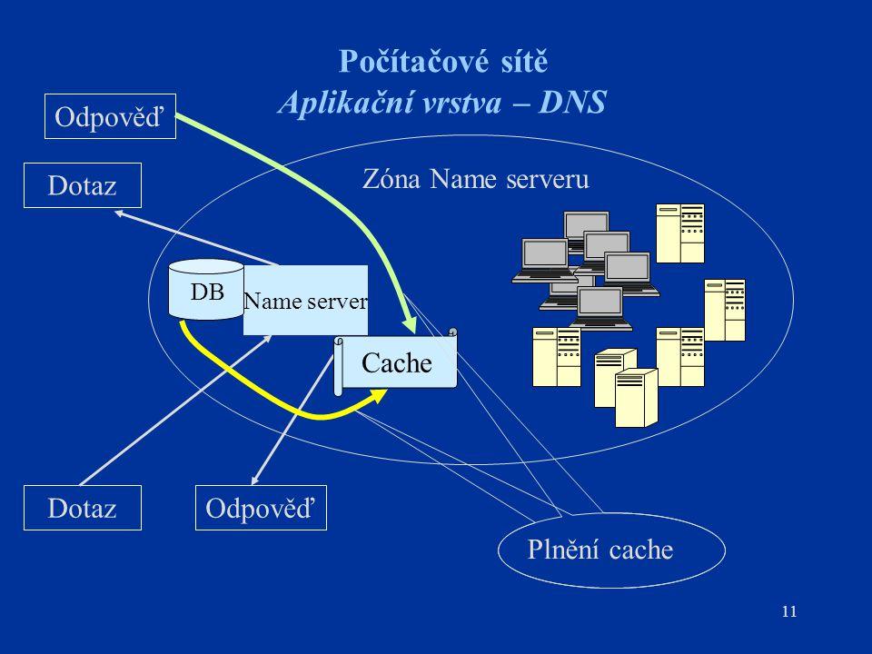 11 Počítačové sítě Aplikační vrstva – DNS Name server DotazOdpověď Zóna Name serveru DB Cache Dotaz Odpověď Plnění cache