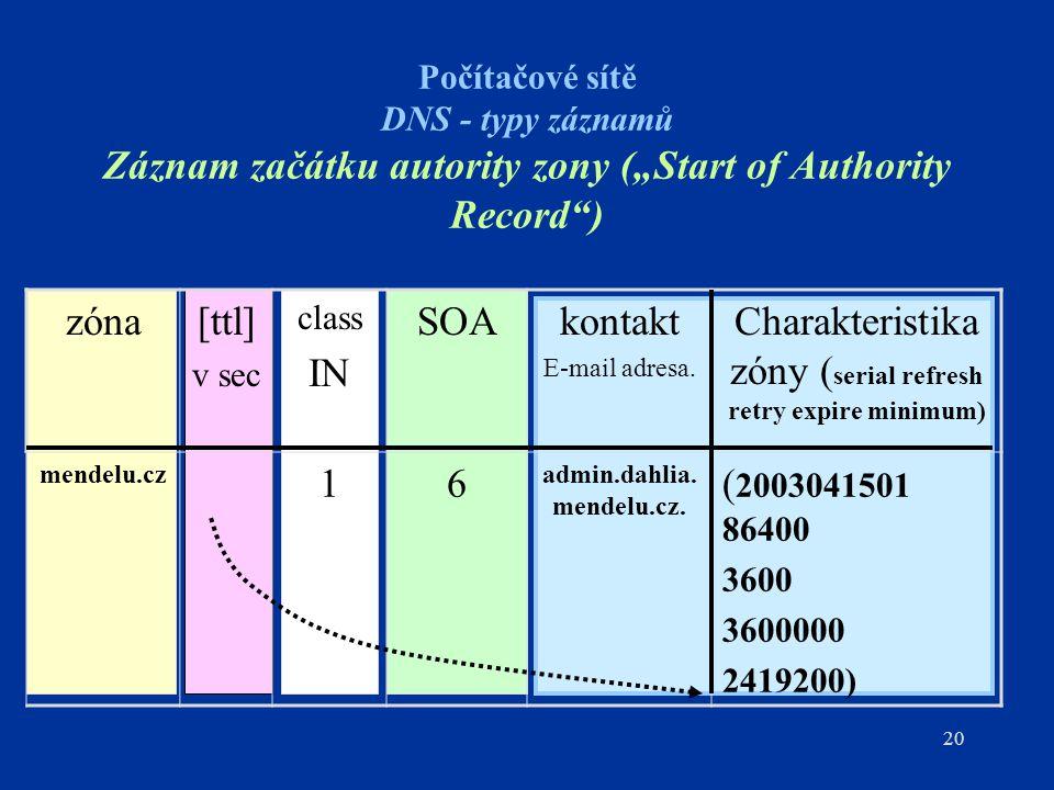 """20 Počítačové sítě DNS - typy záznamů Záznam začátku autority zony (""""Start of Authority Record ) zóna[ttl] v sec class IN SOAkontakt E-mail adresa."""