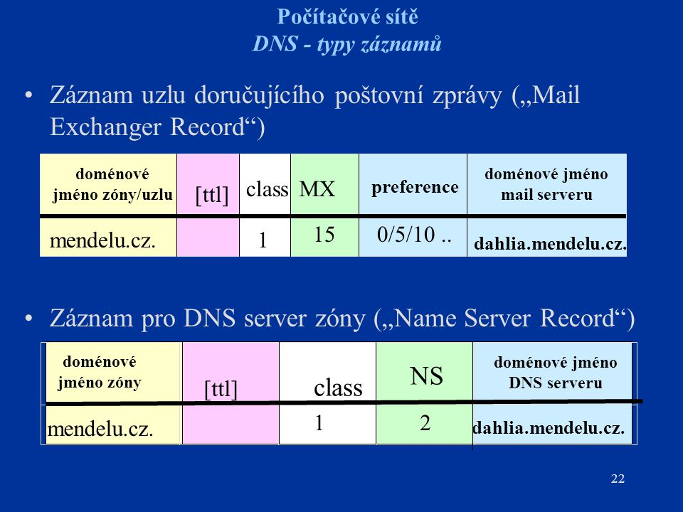 """22 Počítačové sítě DNS - typy záznamů Záznam uzlu doručujícího poštovní zprávy (""""Mail Exchanger Record ) Záznam pro DNS server zóny (""""Name Server Record ) [ttl] doménové jméno zóny class NS doménové jméno DNS serveru 12 dahlia.mendelu.cz."""