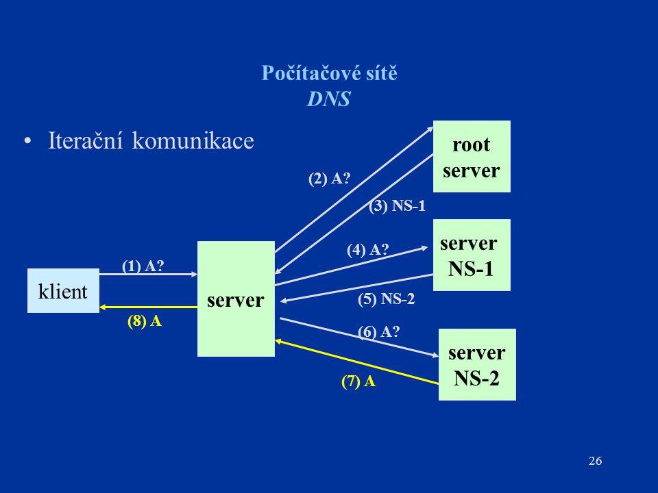 26 Počítačové sítě DNS Iterační komunikace klient (1) A? server NS-2 server NS-1 root server (8) A (7) A (5) NS-2 (3) NS-1 (6) A? (4) A? (2) A?