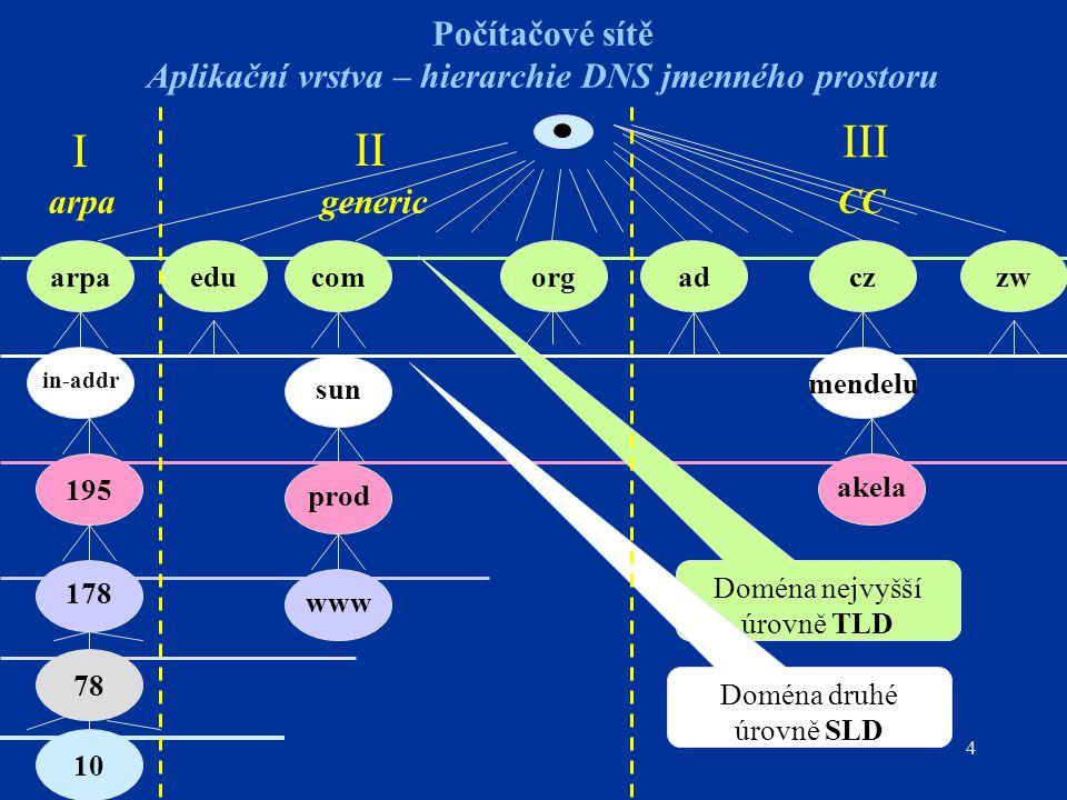 5 Počítačové sítě Aplikační vrstva - DNS I arpa (Address and Routing Parameter Area) – Infrastructure Domain http://www.iana.com/arpa-dom/ http://www.iana.com/arpa-dom/ II Generic Domain http://www.iana.com/gtld/gtld.htm http://www.iana.com/gtld/gtld.htm III CC (Country Code) Domain http://www.iana.com/cctld/cctld-whois.htm http://www.iana.com/cctld/cctld-whois.htm Kořenová doména (bezejmenná) (Root Domain) – Root Servers ( http://www.root-servers.org/) http://www.root-servers.org/ TLD oblasti