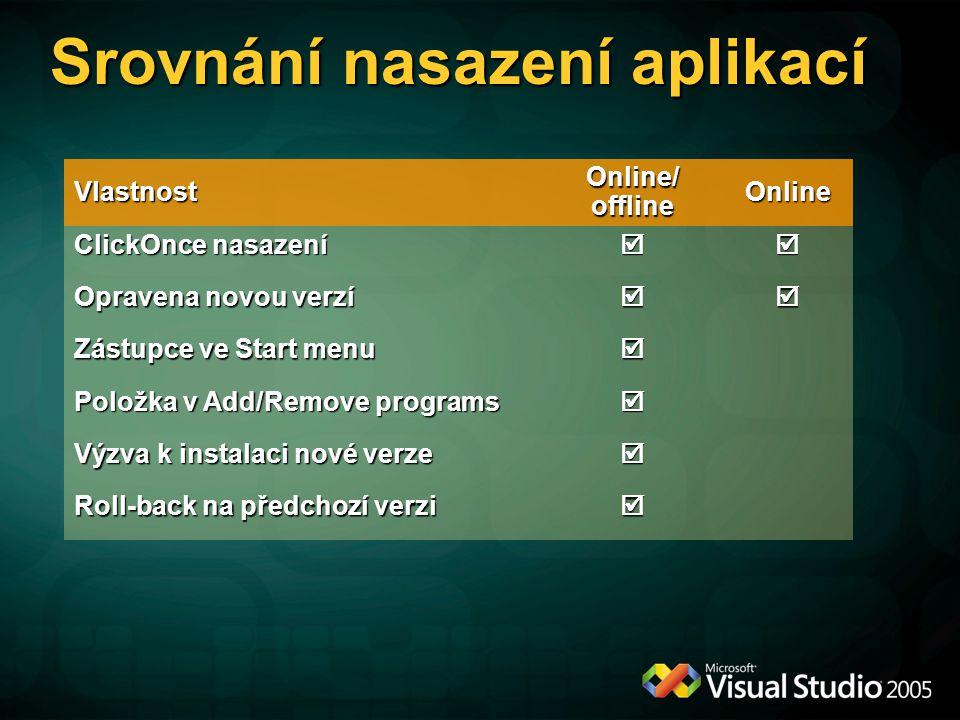 Srovnání nasazení aplikací Vlastnost Online/ offline Online ClickOnce nasazení  Opravena novou verzí  Zástupce ve Start menu  Položka v Add/Remov